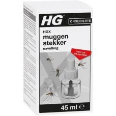 HGX MUGGENSTEKKER NAVULLING